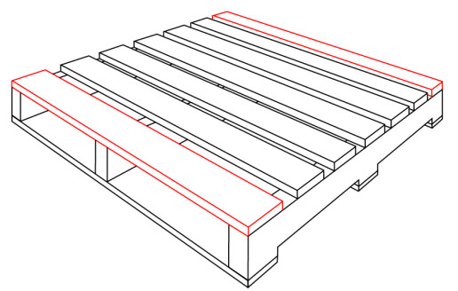 pallet-lead-boards