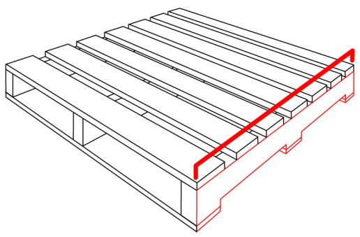pallet-length
