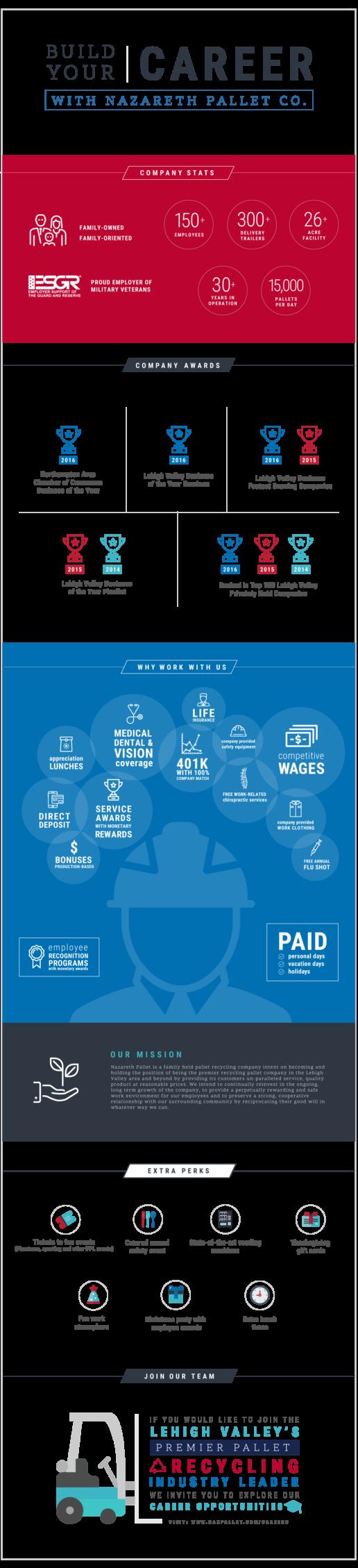 Career-Infographic-Update